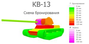 Куда пробивать Кв-13