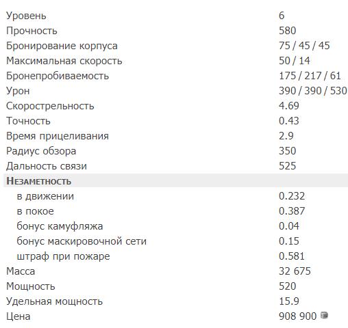 Су-100 ТТХ