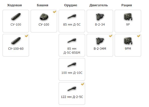 Прокачка су-100