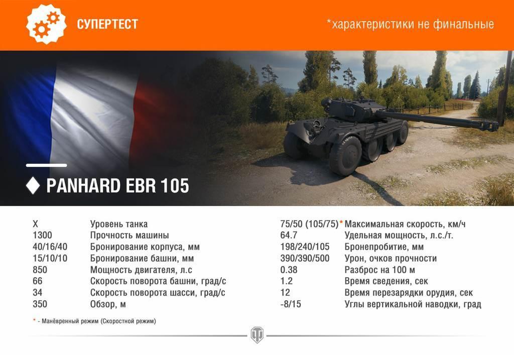 Panhard EBR 105 (ЛТ-10, Франция)