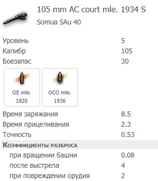 Somua SAu 40
