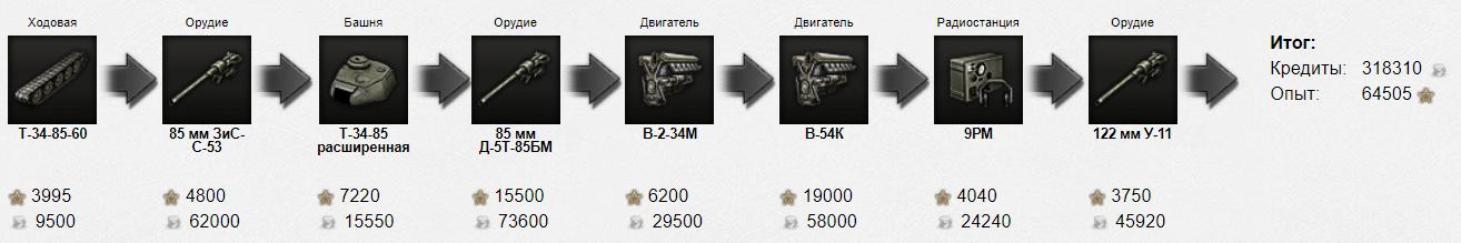 Что исследовать в первую очередь на Т-34-85