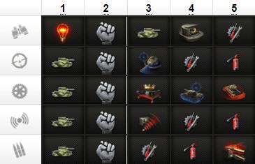 Перки на Т-34-85