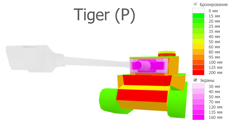 Схема бронирования Tigr P